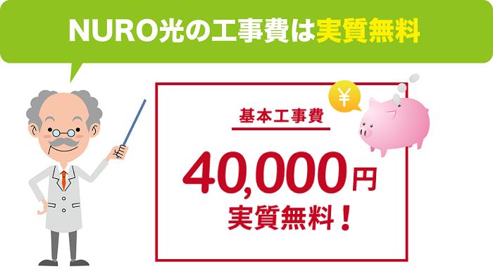 NURO光の工事費は実質無料