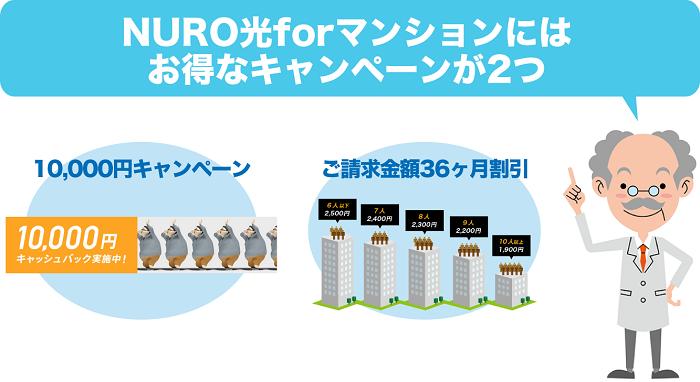 NURO光forマンションのキャンペーン