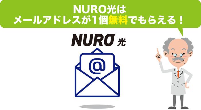 メールサービス詳細