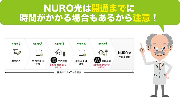 NURO光の開通を待つ